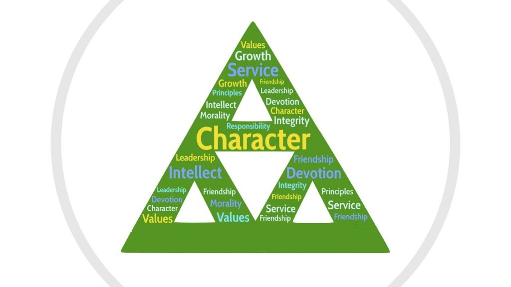 role of character in leadership